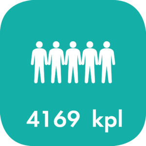 hankkeelle perehdytetty 4169 henkilöä infograafi