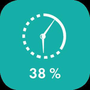 Toteutusvaihetta on takana 33 prosenttia infograafi
