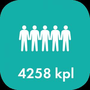 hankkeelle perehdytetty 4258 henkilöä infograafi