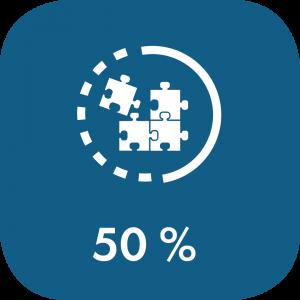 Rakennustöistä on tehty 50 prosenttia infograafi