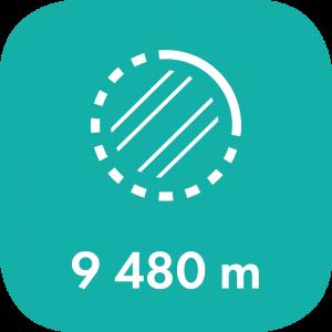 Kaksoisraidetta on asennettu yhteensä 9480 metriä infograafi